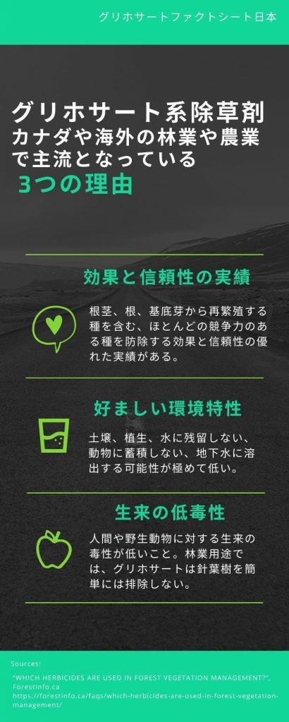 グリホサート系除草剤-主流の3つの理由